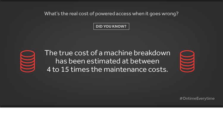 What's the real cost of powered access when it goes wrong?